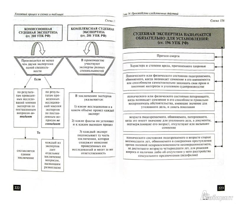 уголовное право в таблицах и схемах