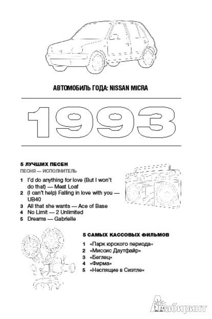 Иллюстрация 1 из 41 для Без тормозов. Мои годы в Top Gear - Джереми Кларксон | Лабиринт - книги. Источник: Лабиринт