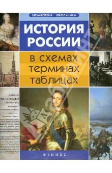 История России в схемах, терминах, таблицах иллюстрированная история россии vii–xvii пособие для учителей cd