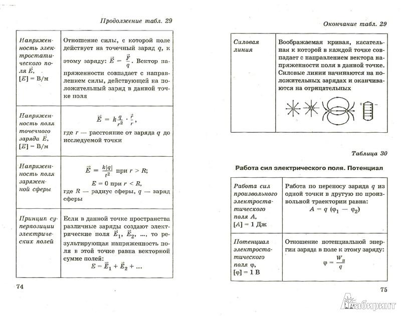 Иллюстрация 1 из 18 для Физика в таблицах. 7-11 классы   Лабиринт - книги. Источник: Лабиринт