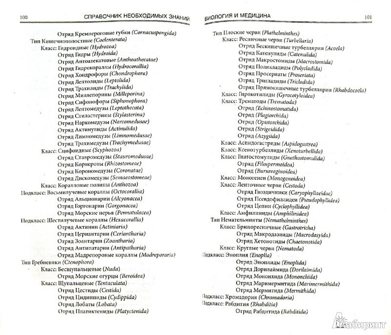 Иллюстрация 1 из 18 для Справочник необходимых знаний | Лабиринт - книги. Источник: Лабиринт