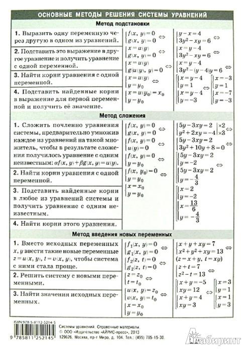 Иллюстрация 1 из 10 для Системы уравнений. Справочный материал   Лабиринт - книги. Источник: Лабиринт