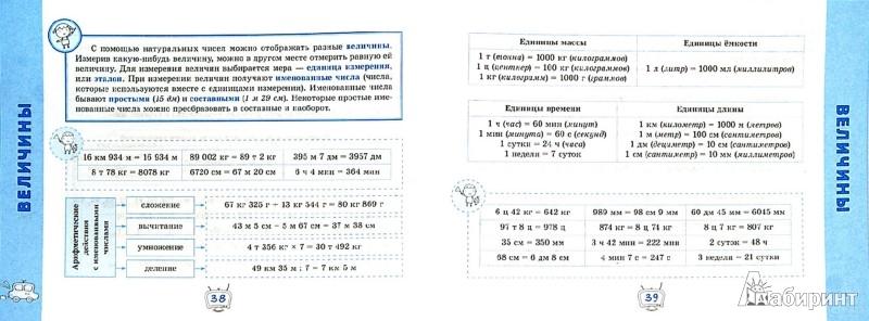 Иллюстрация 1 из 10 для Математика. 1-4 классы - Елизавета Коротяева | Лабиринт - книги. Источник: Лабиринт