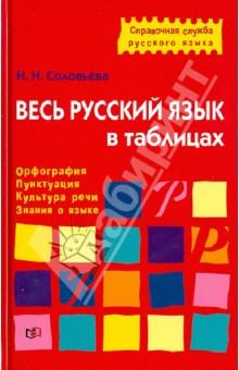 Весь русский язык в таблицах отсутствует евангелие на церковно славянском языке