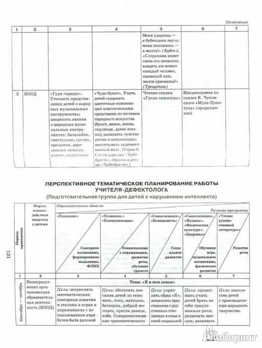 Иллюстрация 1 из 5 для Приобщение детей с ОВЗ к русской традиционной культуре | Лабиринт - книги. Источник: Лабиринт