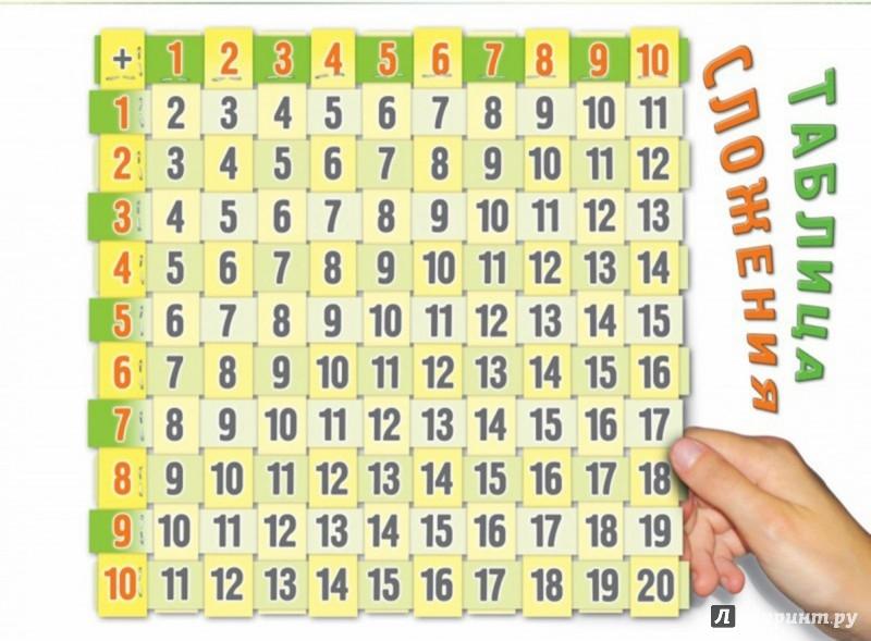Иллюстрация 1 из 2 для Таблица сложения. 5-7 лет | Лабиринт - сувениры. Источник: Лабиринт