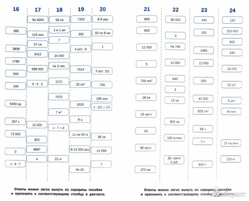 Иллюстрация 1 из 15 для Математические диктанты. 4 класс. ФГОС | Лабиринт - книги. Источник: Лабиринт