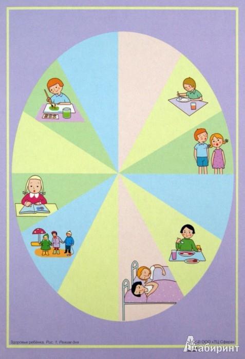 Иллюстрация 1 из 3 для Здоровье ребенка. Беседы и игры с детьми 3-7 лет. Демонстрационный материал - Вольская, Турбин | Лабиринт - книги. Источник: Лабиринт