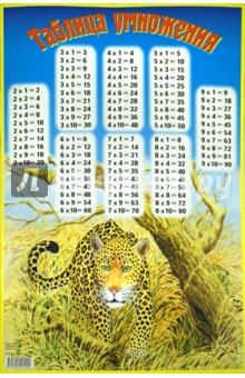 Таблица умножения. Леопард