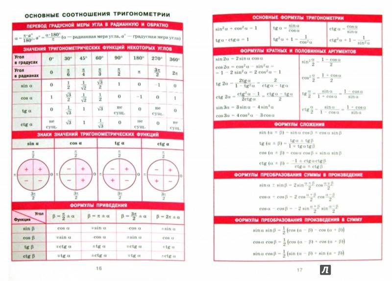 Иллюстрация 1 из 7 для Алгебра и начала анализа. 7-11 классы | Лабиринт - книги. Источник: Лабиринт
