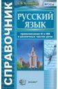 Обложка Русский язык. Справочник. Правописание