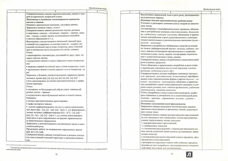 Иллюстрация 1 из 16 для Проектирование образовательной программы - Баландина, Басаргина | Лабиринт - книги. Источник: Лабиринт