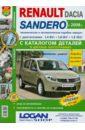 Renault Sandero/Dacia Sandero 2008г. цв. Каталог,