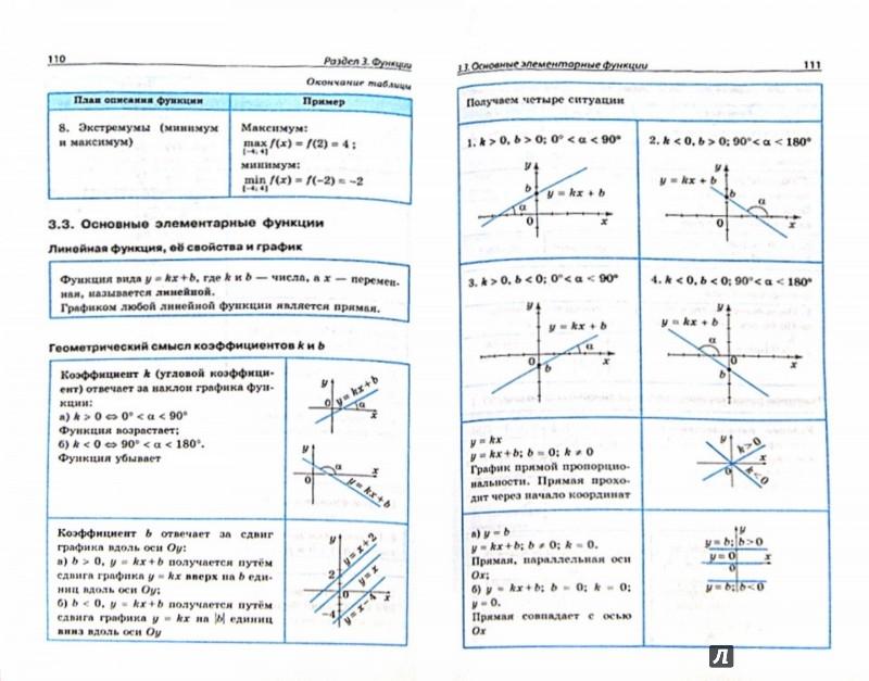 Иллюстрация 1 из 3 для Математика - Ирина Третьяк | Лабиринт - книги. Источник: Лабиринт