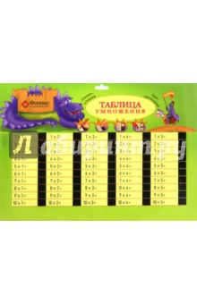 Таблица умножения decoretto таблица умножения принцессы ld 1007