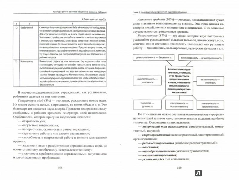 Иллюстрация 1 из 8 для Культура речи и деловое общение в схемах и таблицах. Учебное пособие - Андрей Руденко | Лабиринт - книги. Источник: Лабиринт