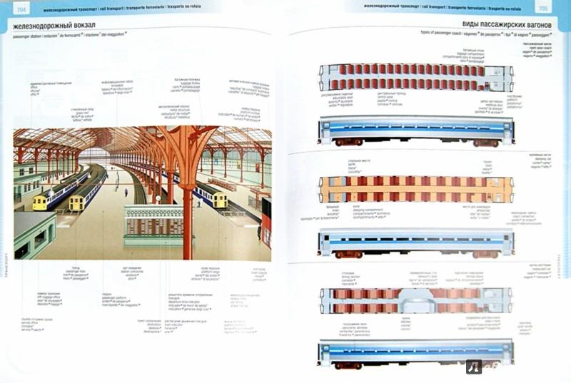 Иллюстрация 1 из 17 для Большой визуальный словарь на английском, испанском, итальянском и русском языках   Лабиринт - книги. Источник: Лабиринт