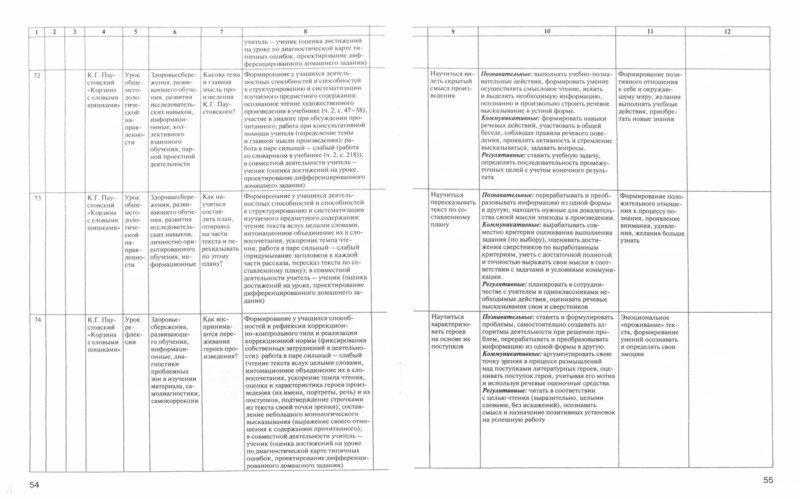 Иллюстрация 1 из 5 для Литературное чтение. 4 класс. Рабочая программа к УМК Л.Ф.Климановой. ФГОС   Лабиринт - книги. Источник: Лабиринт