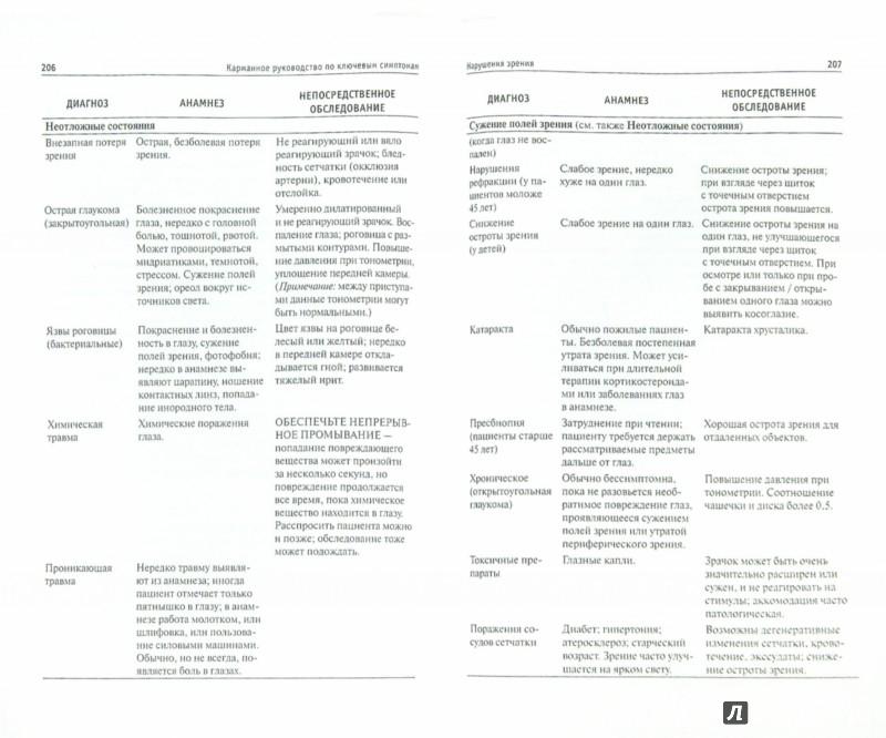 Иллюстрация 1 из 11 для Клинические симптомы: от жалоб больного до дифференциального диагноза. Полное системат. руководство - Дж. Вассон | Лабиринт - книги. Источник: Лабиринт