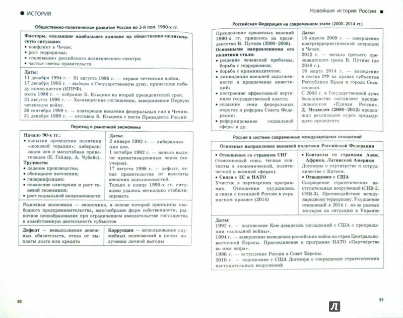 Иллюстрация 1 из 6 для История, обществознание - Геннадий Дедурин | Лабиринт - книги. Источник: Лабиринт