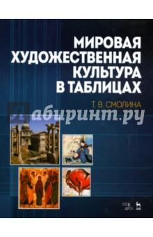Мировая художественная культура в таблицах. Учебное пособие рапацкая л русская художественная культура учебное пособие