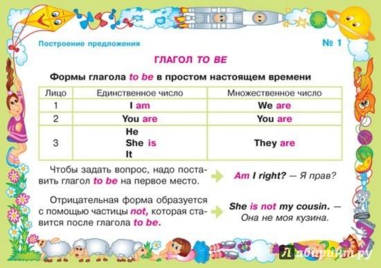 Иллюстрация 1 из 5 для Английский язык. Построение предложения. 2-5 классы - Елена Ганул | Лабиринт - книги. Источник: Лабиринт