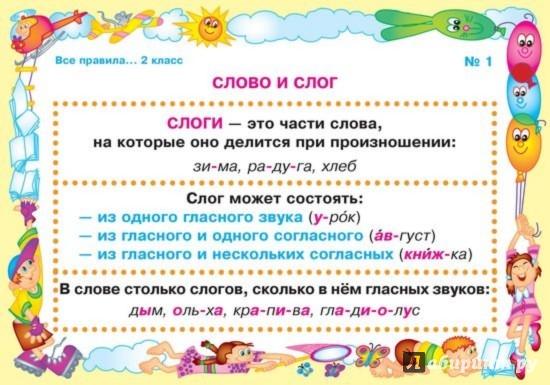 Иллюстрация 1 из 8 для Русский язык. Все правила учебной программы. 2 класс - Ирина Стронская | Лабиринт - книги. Источник: Лабиринт