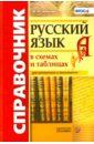 Обложка Справочник. Русский язык в схемах и таблицах