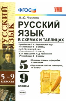 Русский язык в схемах и таблицах. 5-9 классы. ФГОС