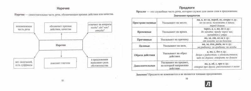 Иллюстрация 1 из 7 для Русский язык. 3 класс. Памятка для начальной школы - Эмма Матекина | Лабиринт - книги. Источник: Лабиринт