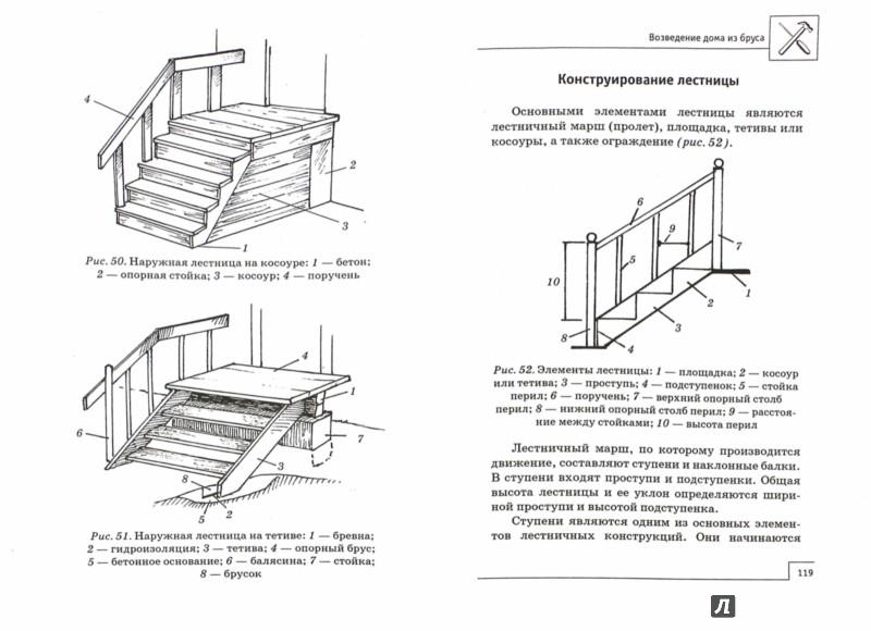Иллюстрация 1 из 8 для Современный дом из бруса своими руками - В. Котельников | Лабиринт - книги. Источник: Лабиринт