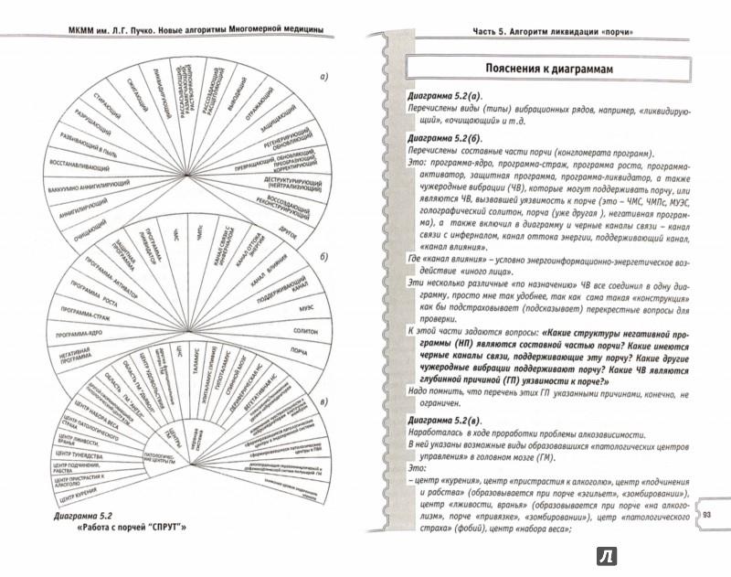 Иллюстрация 1 из 7 для Проверенные алгоритмы Многомерной медицины - Исаакян, Непокойчицкий, Лобышева | Лабиринт - книги. Источник: Лабиринт