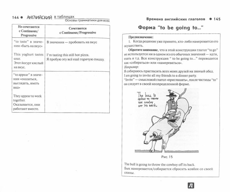 Иллюстрация 1 из 8 для Английский в таблицах. Основы грамматики для всех - Дмитрий Черненко | Лабиринт - книги. Источник: Лабиринт