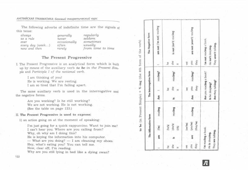Иллюстрация 1 из 15 для Английская грамматика. Базовый теоретический курс - Аида Саакян | Лабиринт - книги. Источник: Лабиринт