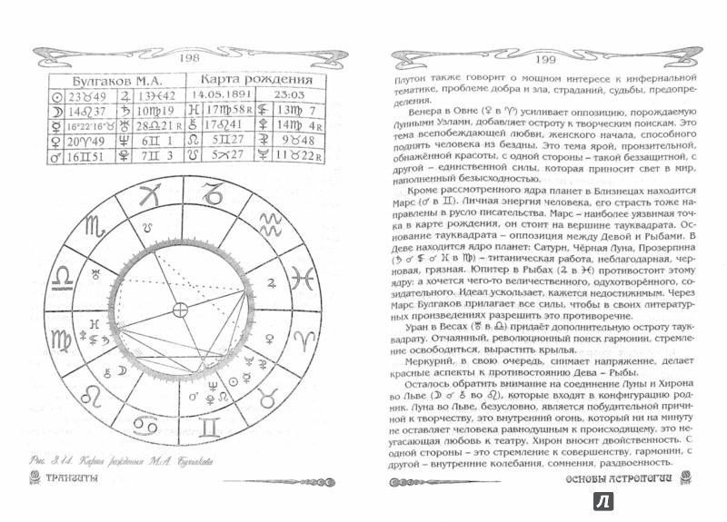 Иллюстрация 1 из 7 для Основы астрологии. Транзиты - Борис Щитов | Лабиринт - книги. Источник: Лабиринт