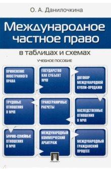 Международное частное право в таблицах и схемах. Учебное пособие камиль абдулович бекяшев международное право в схемах 2 е издание