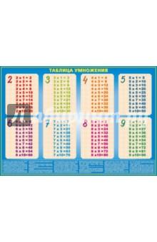 Таблица умножения- проверь свои знания.С маркерами decoretto таблица умножения принцессы ld 1007