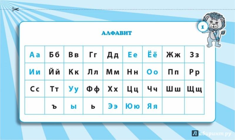 Иллюстрация 1 из 7 для Правила по русскому языку. 1-4 классы. ФГОС | Лабиринт - книги. Источник: Лабиринт