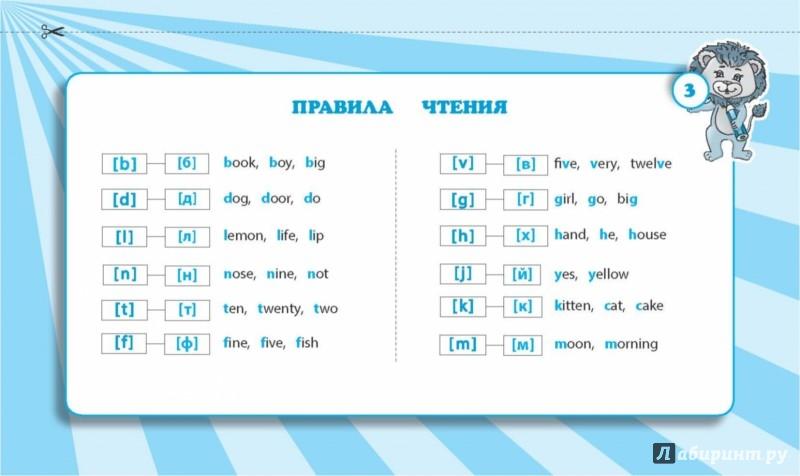 Английские слова с транскрипцией и переводом для 4 класса