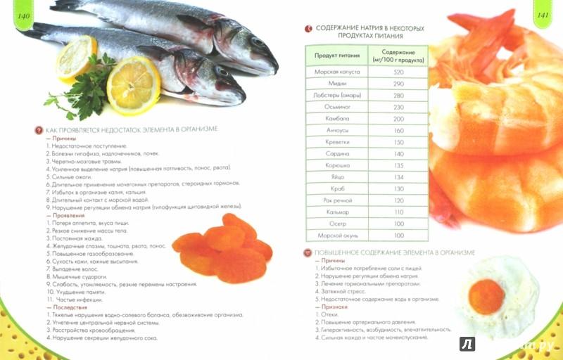 Иллюстрация 1 из 6 для Витамины и минералы из продуктов питания - Елена Шапаренко | Лабиринт - книги. Источник: Лабиринт