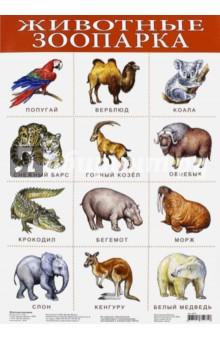 "Плакат ""Животные зоопарка"" (1917)"