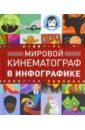 Кризанович Карен Мировой кинематограф в инфографике