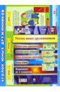 Комплект из 4 плакатов. Уголок юных дружинников. ФГОС