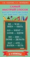 Самый быстрый способ выучить неправильные английские глаголы. 2-4 классы
