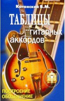 Таблицы гитарных аккордов. Обозначение. Построение акустическая гитара виды аккомпанемента и обыгрывание аккордов