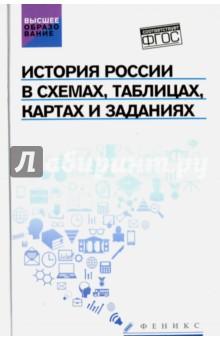 История россии в таблицах схемах и картах