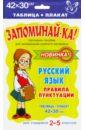 Фото - Русский язык. 2-5 классы. Правила пунктуации русский язык все правила 5 9 классы таблица плакат