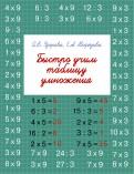 Быстро учим таблицу умножения