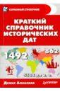 Краткий справочник исторических дат, Алексеев Денис