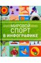 Татарский Даниэль Мировой спорт в инфографике